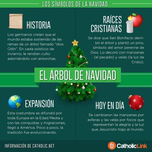 Conoces Los 3 Símbolos Más Bonitos Y Significativos De La Navidad